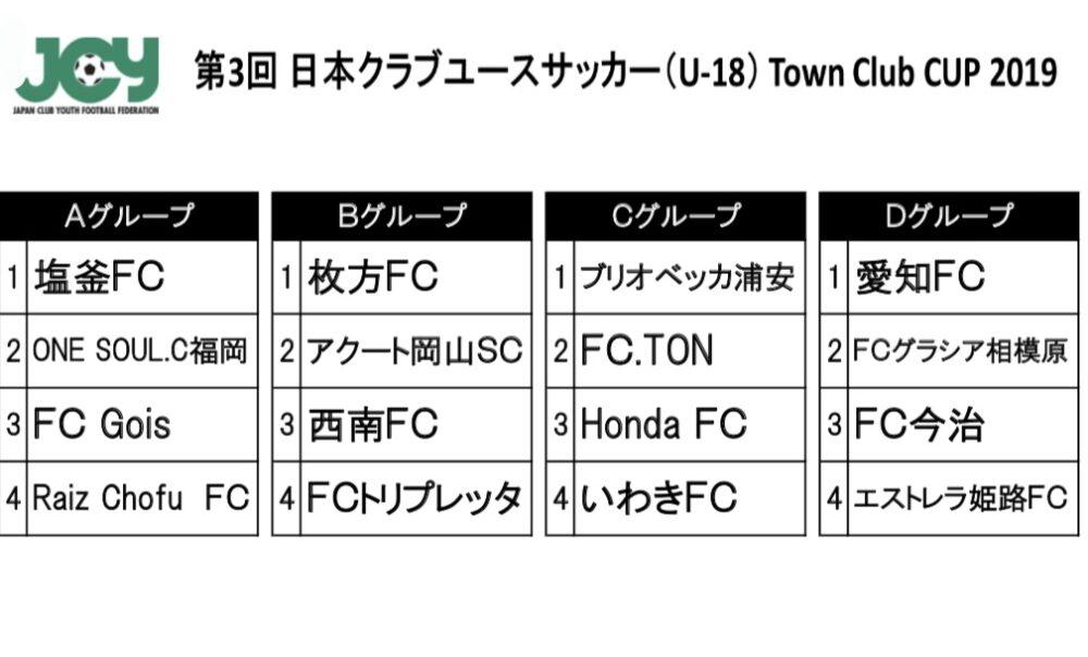 日本クラブユースサッカー(U-18)Town Club CUP 2019