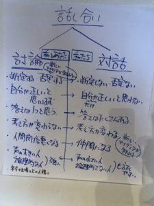 4/23(木)対話の授業19:00〜