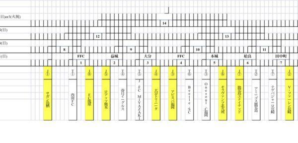 U-18九州クラブユース選手権