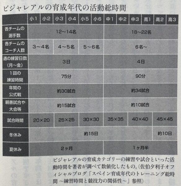 夏休みの宿題を出します。
